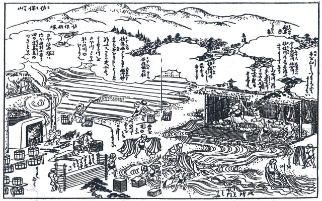 奈良晒し 資料