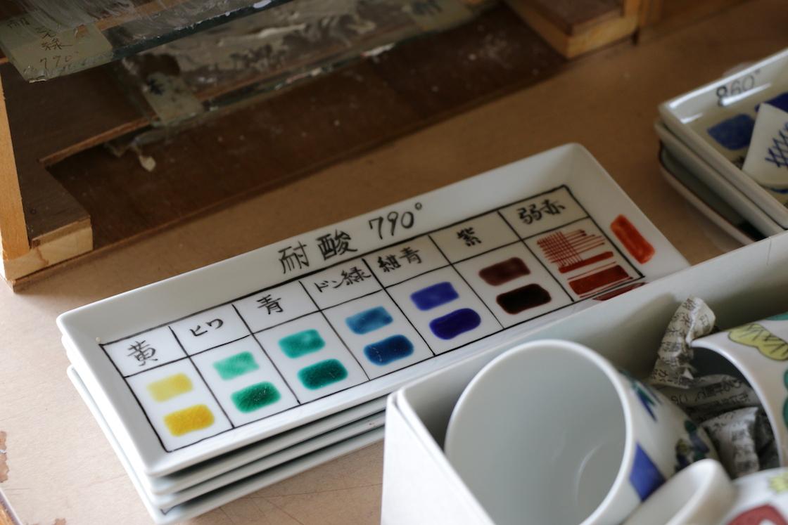 温度による色の変化を示した見本皿