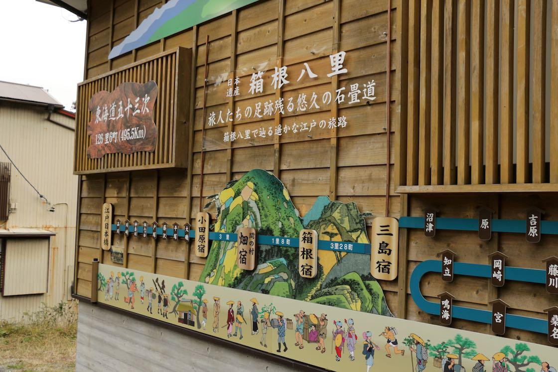 お店の前に金指さんが作った箱根八里のパネル。寄木細工の里・畑宿はその道中にあります