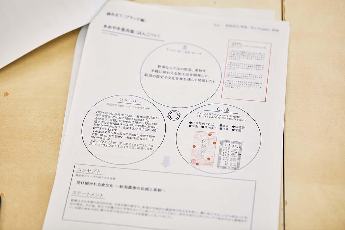 野島食品 分析資料